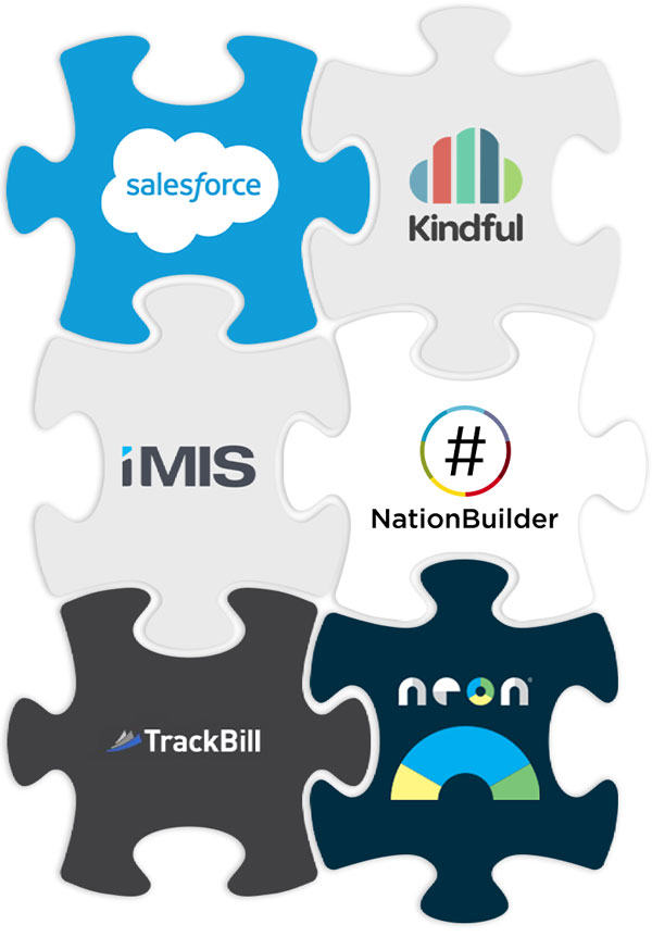Partners: Salesforce, Kindful, Trackbill, iMIS, NationBuilder, and Neon CRM